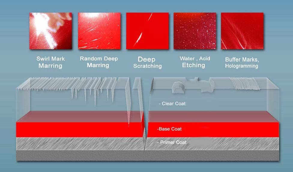 types-of-paint-defects_orig